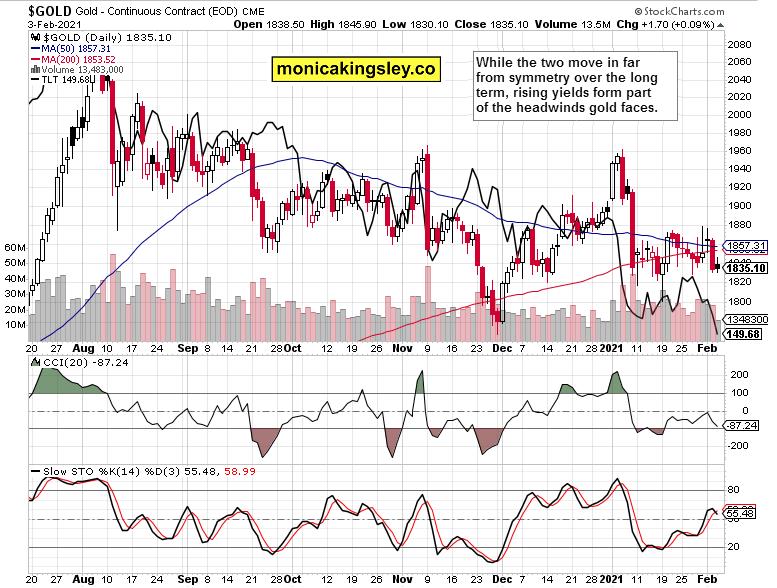 gold and Treasuries