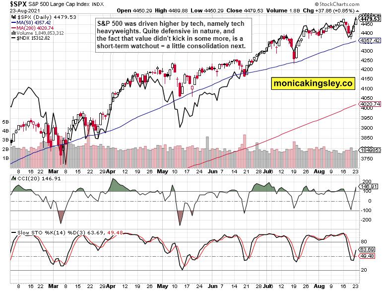 S&P 500 and Nasdaq